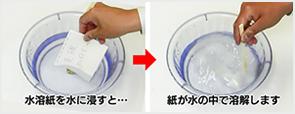 水溶紙は水に浸すと簡単に溶けます